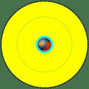 Орбити около земята